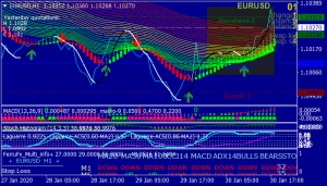 Blue Trend Rider Forex Profitable Trading System