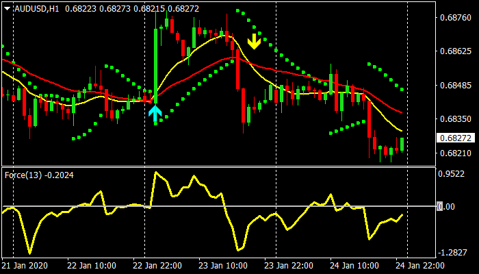 FMFX Trading System