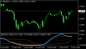 adxm-arrows-indicator