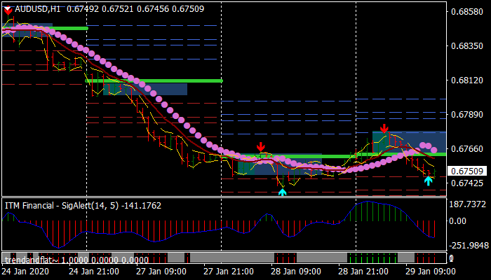 intraday-breakout-trading-system