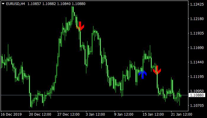 mt4 indicators buy sell signals