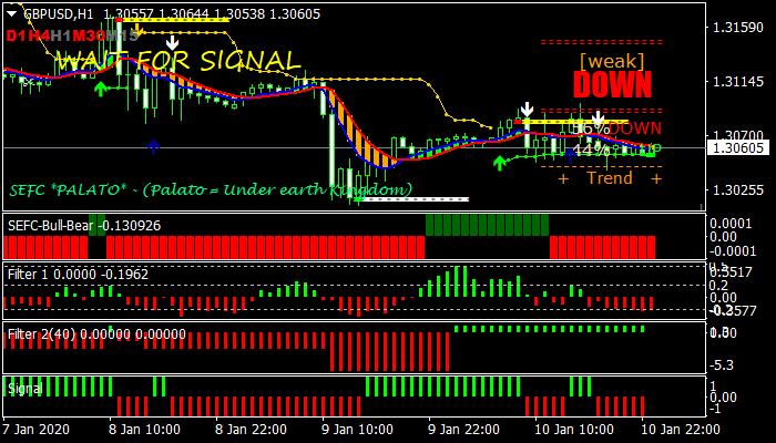 sefc-trading-system