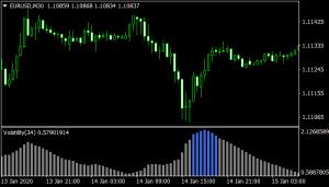 volatility indicator mt4