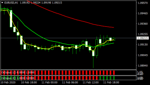Octopus Forex Trading System Strategy For Mt4
