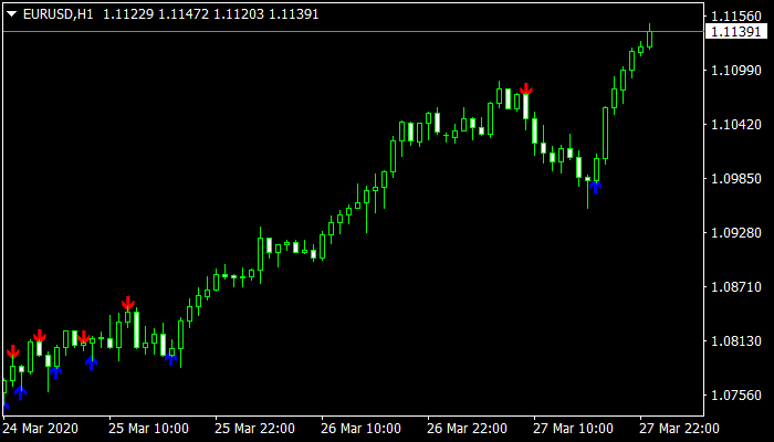 ADX Buy Sell mt4 Indicator