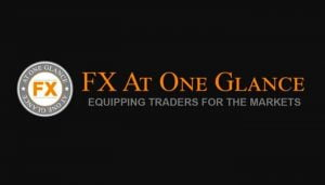 FX At One Glance – Understanding How To Trade Fractals course