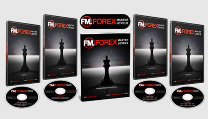Nicola Delic – Forex Master Levels course