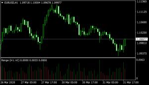 Range mt4 Indicator