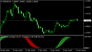 Download-ALF-Winner-mt4-Indicator