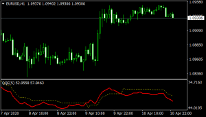 Forex-Darfactor-Cross-mt4-Indicator