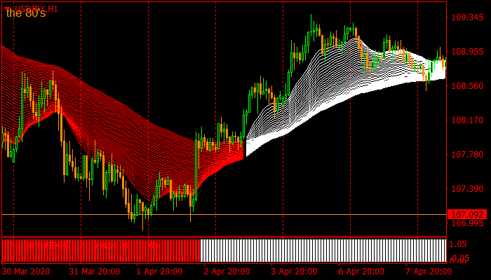 Forex Ultima System