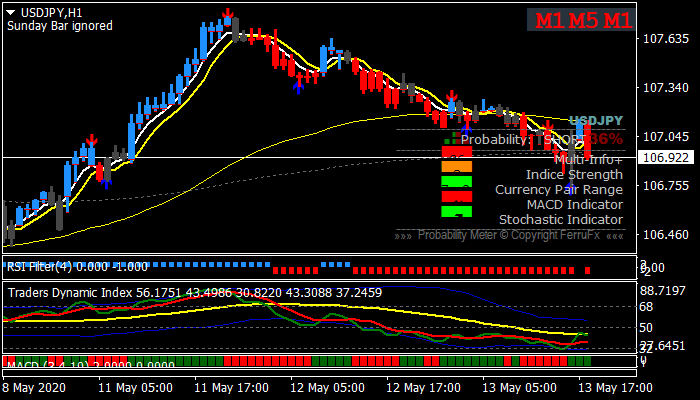 Fx King Trading System