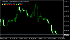 GG-TrendBar mt4 indicator