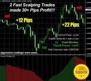 Premium Fx Scalper Forex Indicator For Mt41
