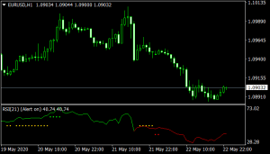 RSI with Trend Catcher signal mt4 indicator