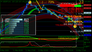 Super Fx Agimat Forex Trading System Strategy