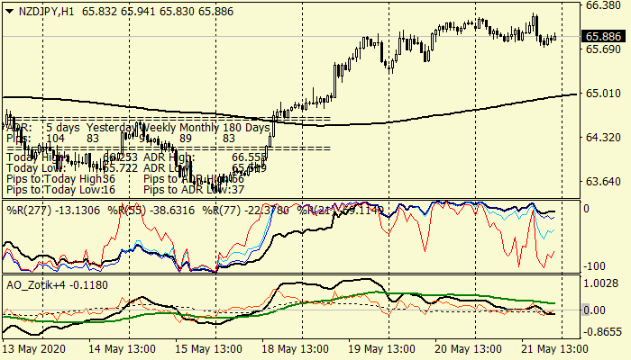 TS Money trading System Pro