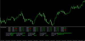 Trend Dashboard Mt4 Indicator